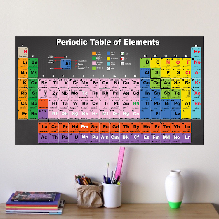 periodic table wall mural decal educational wall decal murals elements classroom vinyl wall. Black Bedroom Furniture Sets. Home Design Ideas